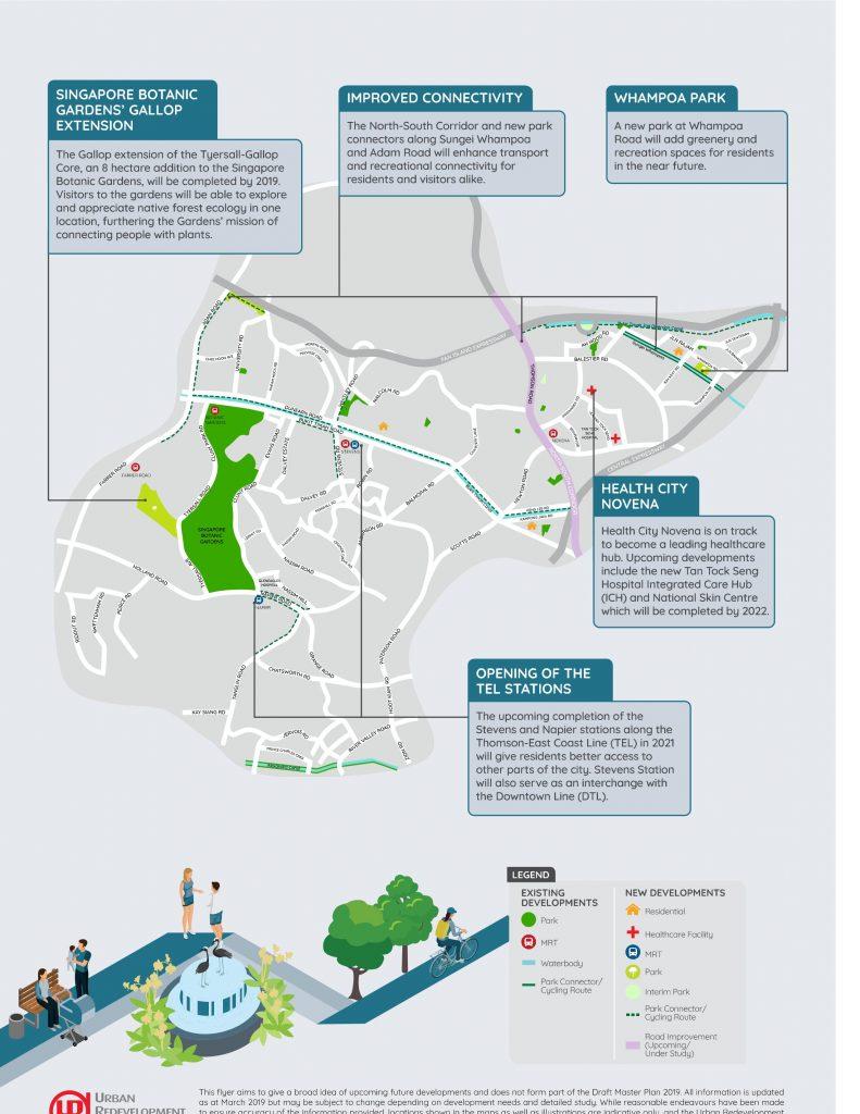 novena-tanglin-master-plan-2019-2-singapore
